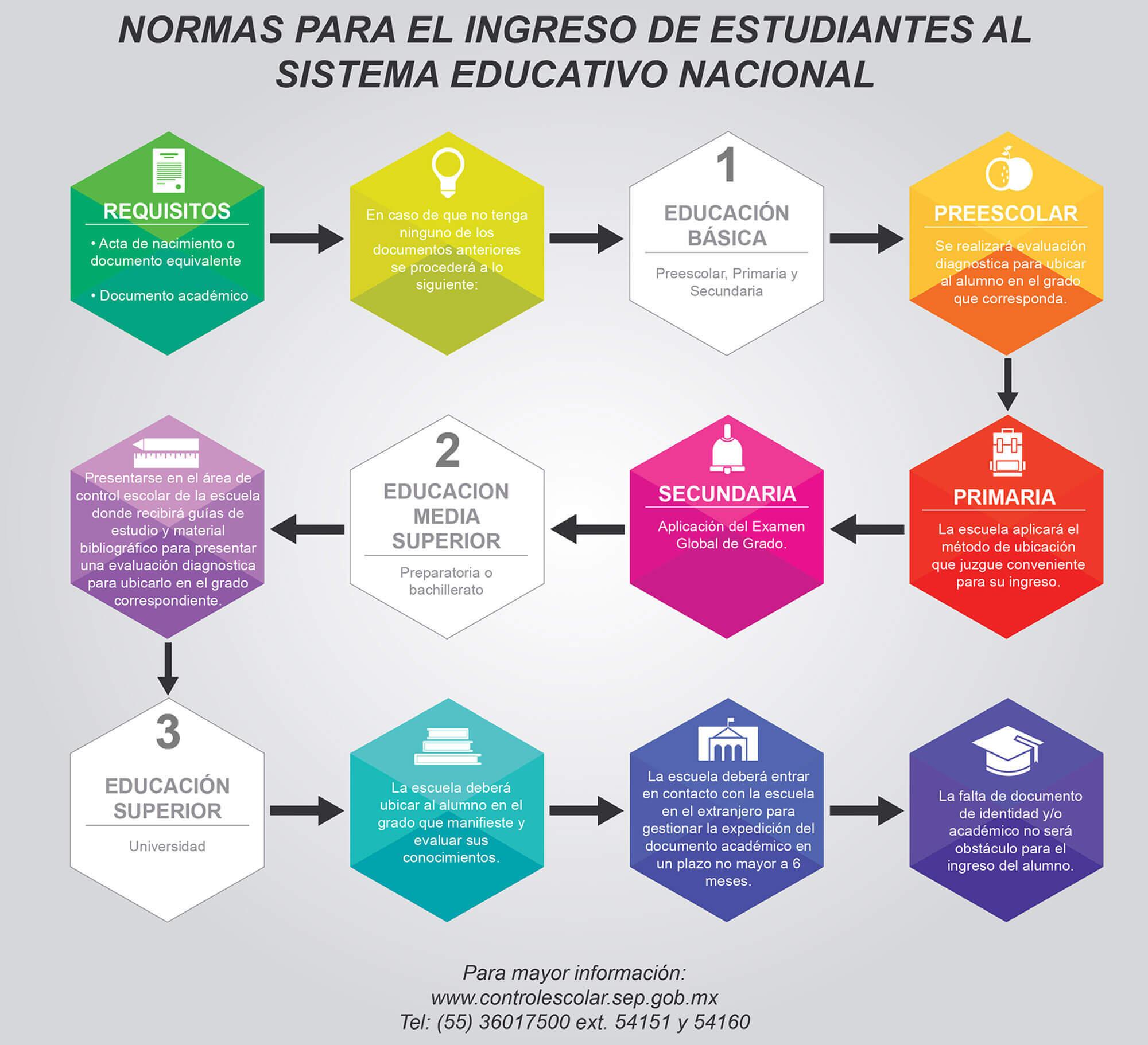 infografia-sep-revalidacion