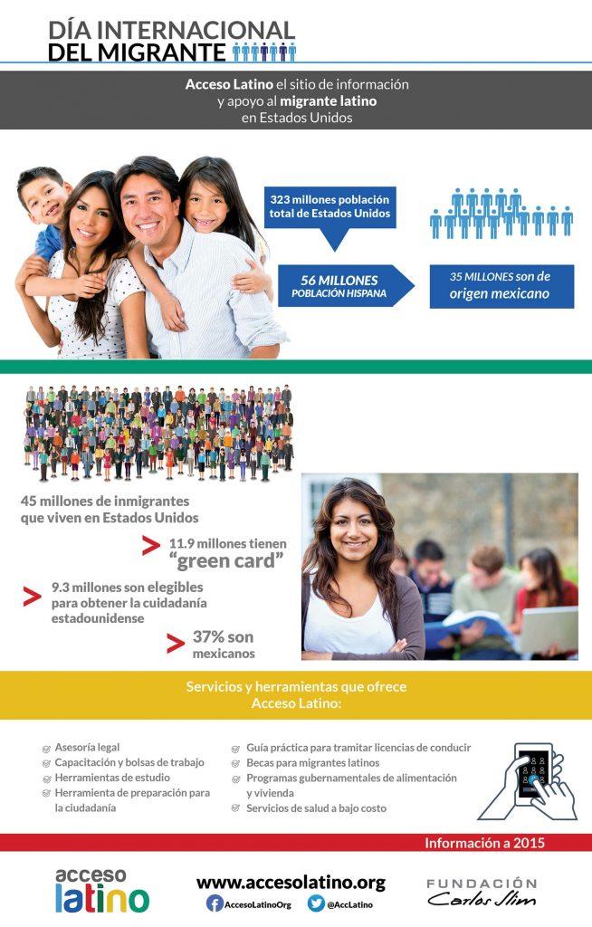 Infografia-Dia-Internacional-del-Migrante-2018