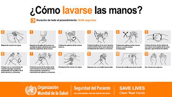 La OMS y el correcto lavado de manos